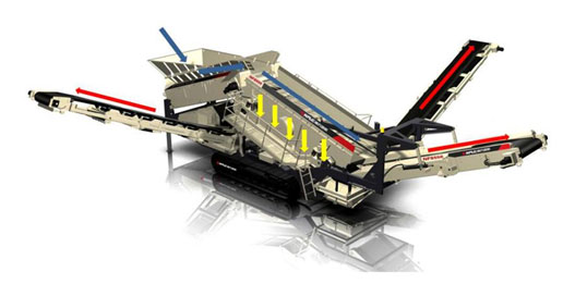 南方路机NFS550履带移动重型筛分站 应用于云南矿山前端除泥项目